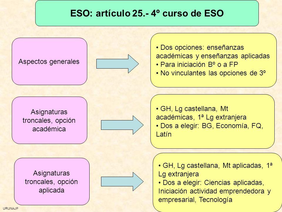 URUNAJP ESO: artículo 25.- 4º curso de ESO Dos opciones: enseñanzas académicas y enseñanzas aplicadas Para iniciación Bº o a FP No vinculantes las opc