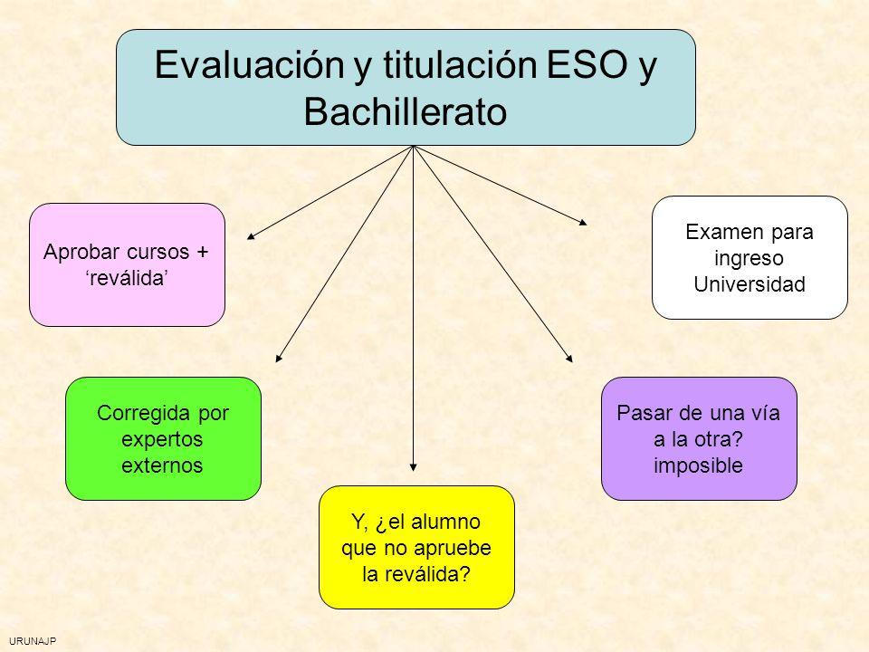 URUNAJP Evaluación y titulación ESO y Bachillerato Corregida por expertos externos Y, ¿el alumno que no apruebe la reválida? Pasar de una vía a la otr