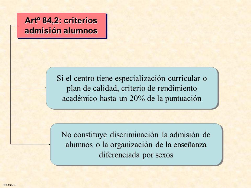 URUNAJP Artº 84,2: criterios admisión alumnos Si el centro tiene especialización curricular o plan de calidad, criterio de rendimiento académico hasta
