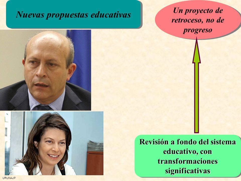 URUNAJP Un proyecto de retroceso, no de progreso Revisión a fondo del sistema educativo, con transformaciones significativas Nuevas propuestas educati