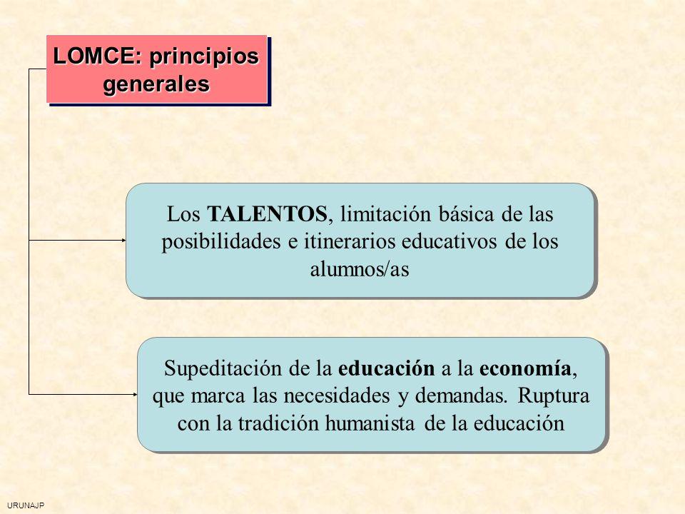 URUNAJP LOMCE: principios generales LOMCE: principios generales LOMCE: principios generales LOMCE: principios generales Los TALENTOS, limitación básic