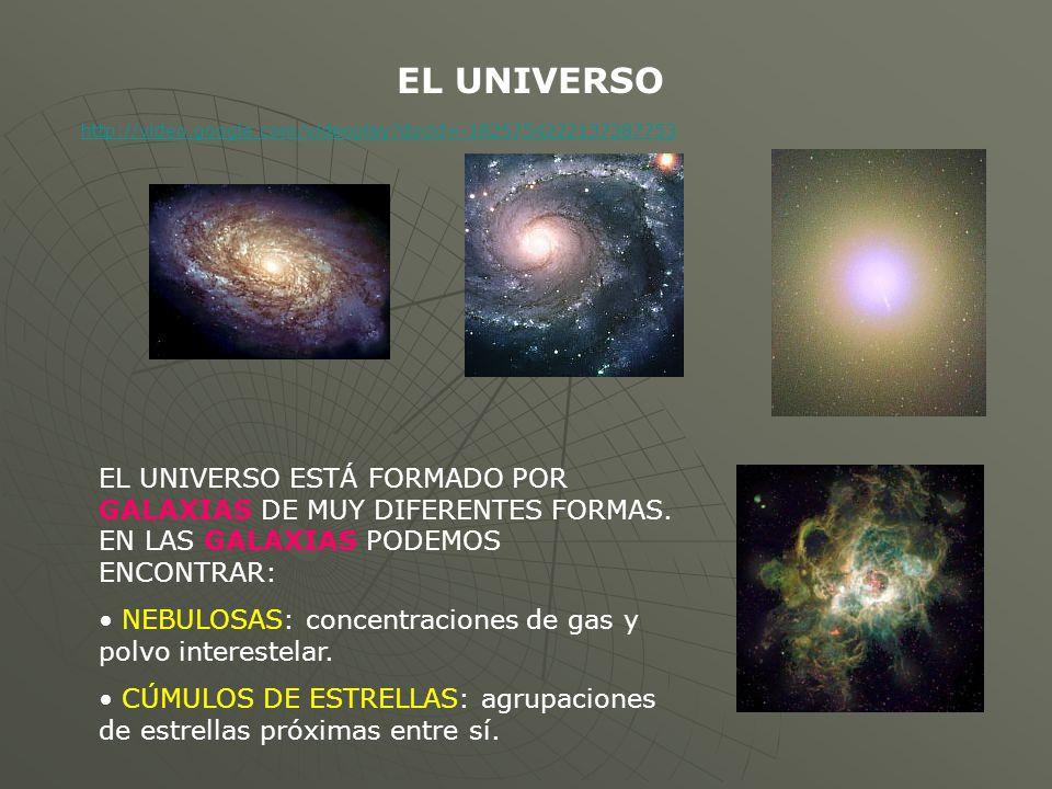 EL UNIVERSO EL UNIVERSO ESTÁ FORMADO POR GALAXIAS DE MUY DIFERENTES FORMAS. EN LAS GALAXIAS PODEMOS ENCONTRAR: NEBULOSAS: concentraciones de gas y pol