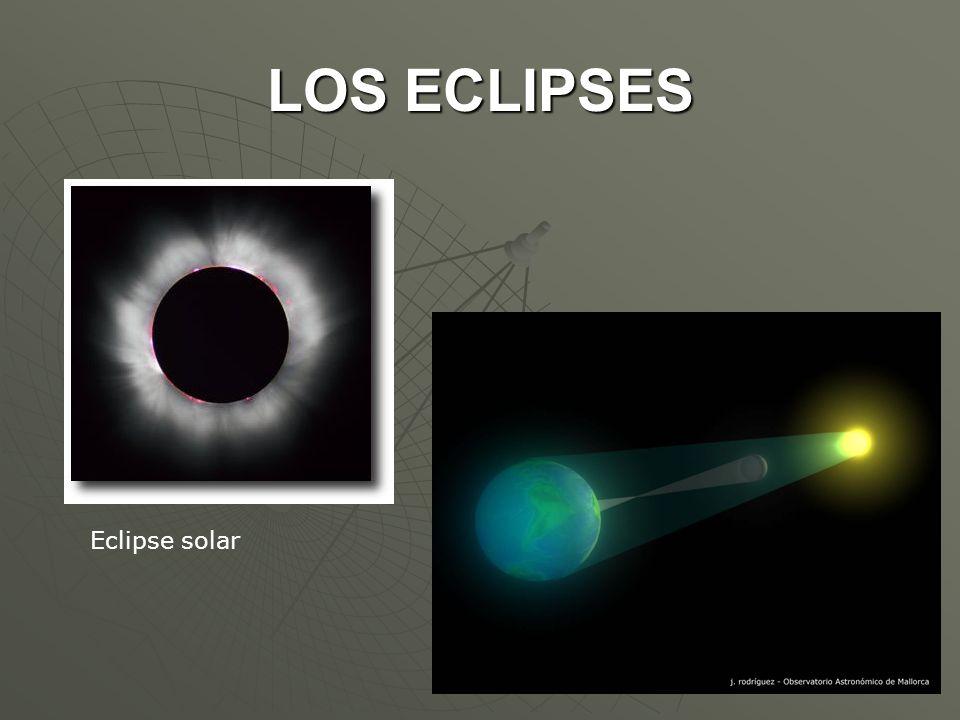 LOS ECLIPSES Eclipse solar