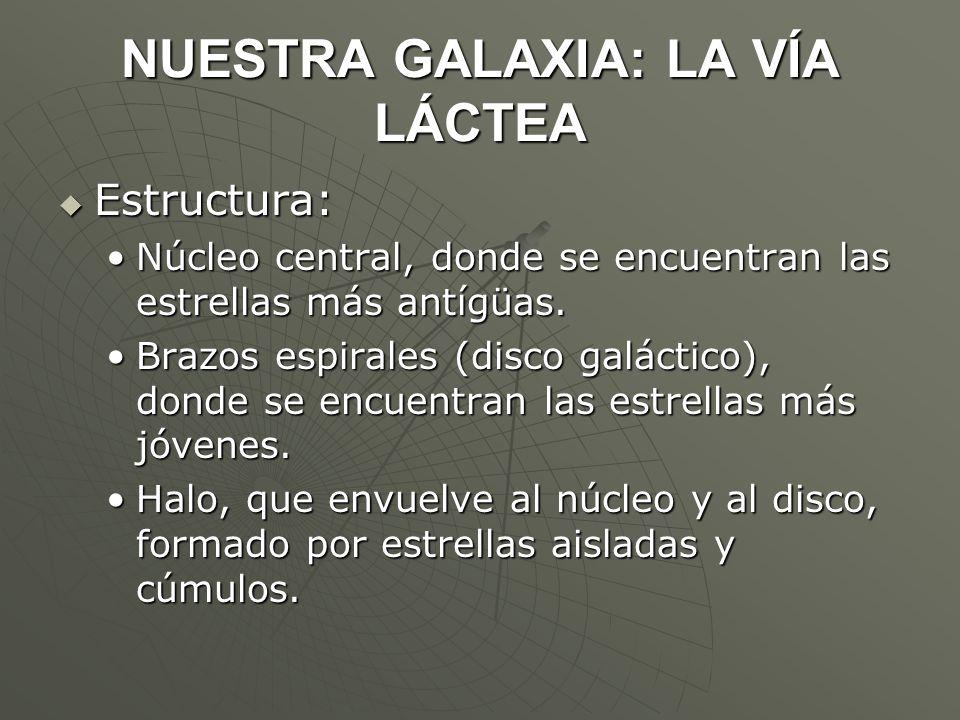 LAS ESTRELLAS Las estrellas son las unidades básicas de materia que constituyen las galaxias.