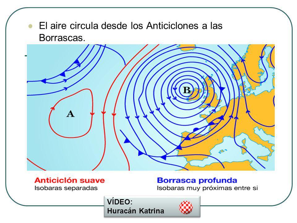 El aire circula desde los Anticiclones a las Borrascas. VÍDEO: Huracán Katrina VÍDEO: Huracán Katrina