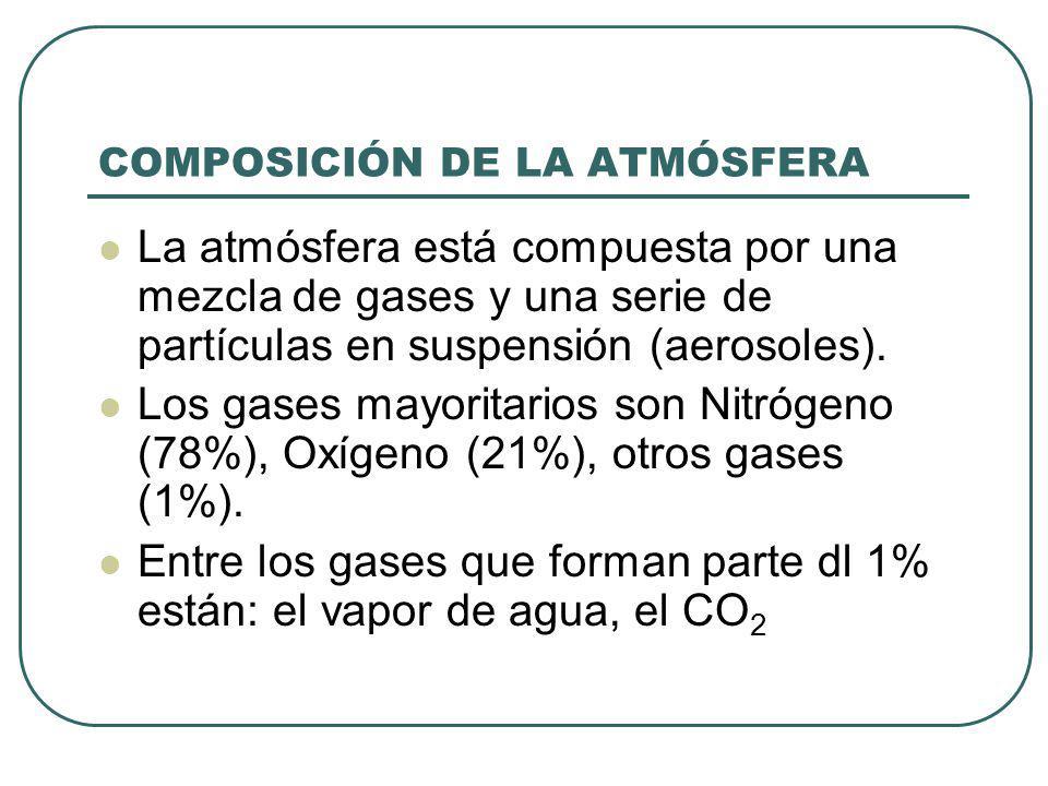 COMPOSICIÓN DE LA ATMÓSFERA La atmósfera está compuesta por una mezcla de gases y una serie de partículas en suspensión (aerosoles). Los gases mayorit