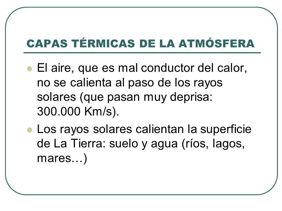 CAPAS TÉRMICAS DE LA ATMÓSFERA El aire, que es mal conductor del calor, no se calienta al paso de los rayos solares (que pasan muy deprisa: 300.000 Km