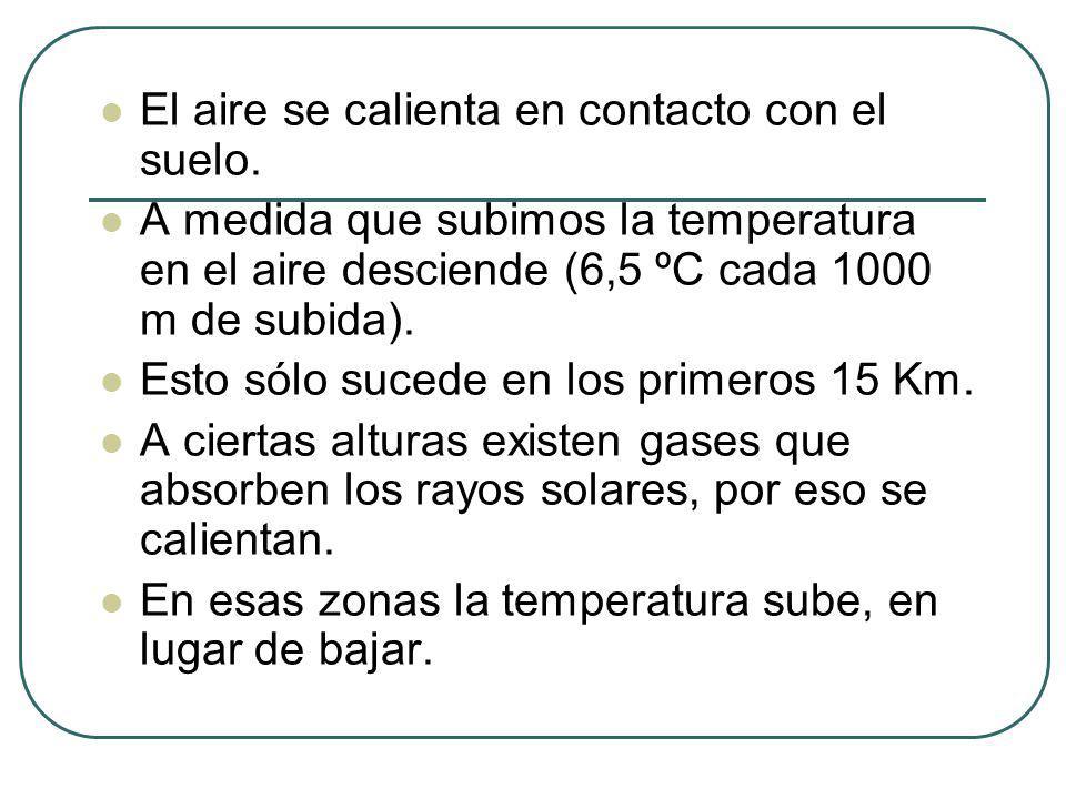 El aire se calienta en contacto con el suelo. A medida que subimos la temperatura en el aire desciende (6,5 ºC cada 1000 m de subida). Esto sólo suced