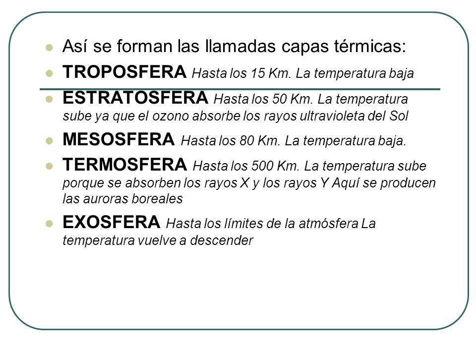 Así se forman las llamadas capas térmicas: TROPOSFERA Hasta los 15 Km. La temperatura baja ESTRATOSFERA Hasta los 50 Km. La temperatura sube ya que el
