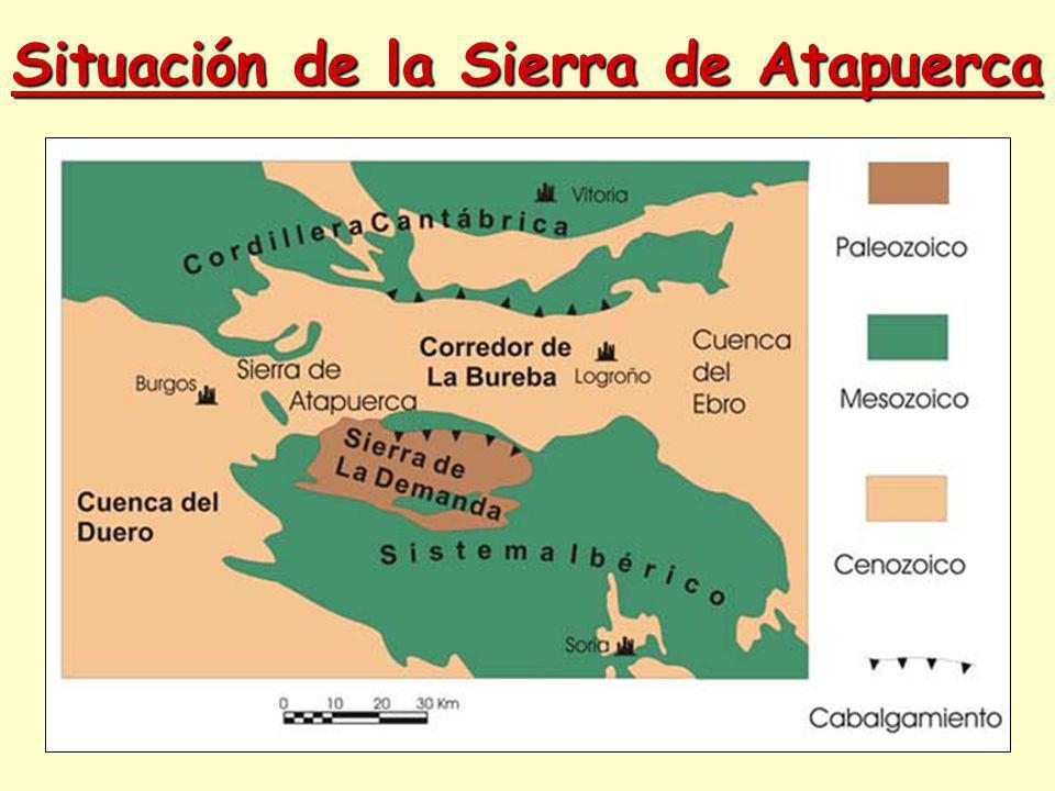 Situación de la Sierra de Atapuerca