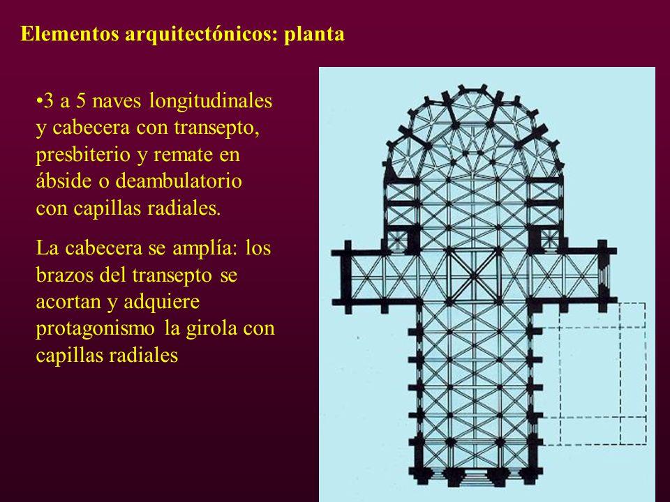 Elementos arquitectónicos: planta 3 a 5 naves longitudinales y cabecera con transepto, presbiterio y remate en ábside o deambulatorio con capillas radiales.