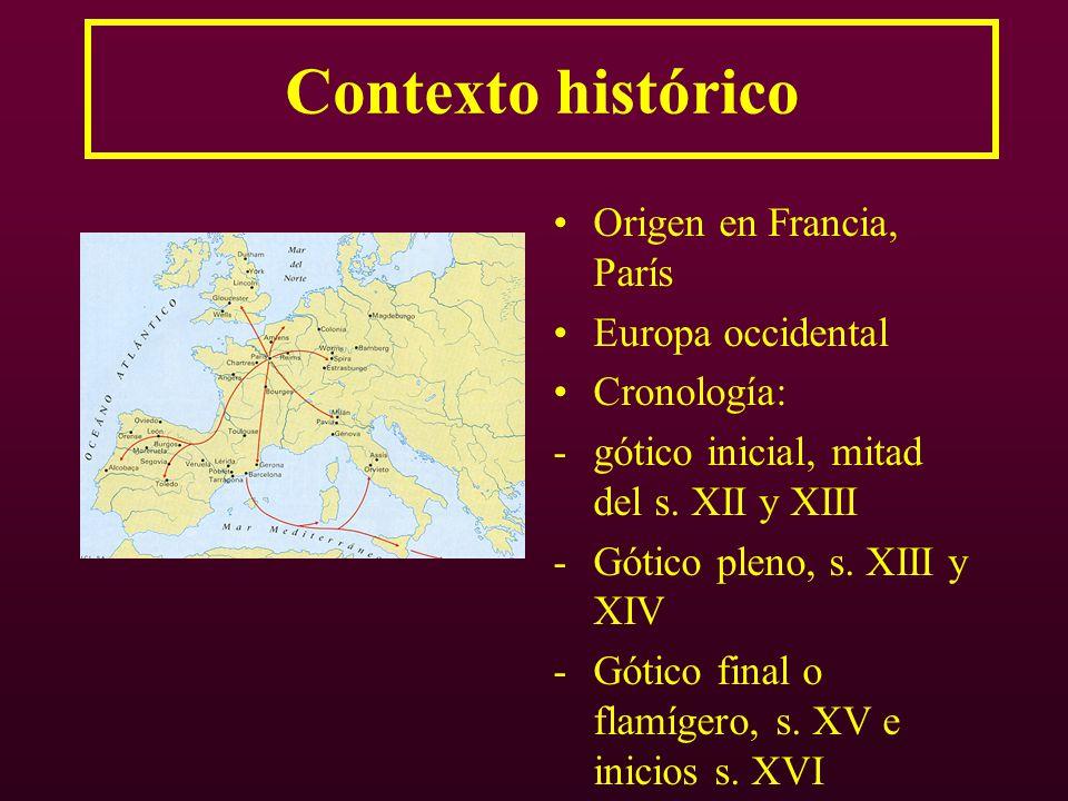 Contexto histórico Origen en Francia, París Europa occidental Cronología: -gótico inicial, mitad del s. XII y XIII -Gótico pleno, s. XIII y XIV -Gótic