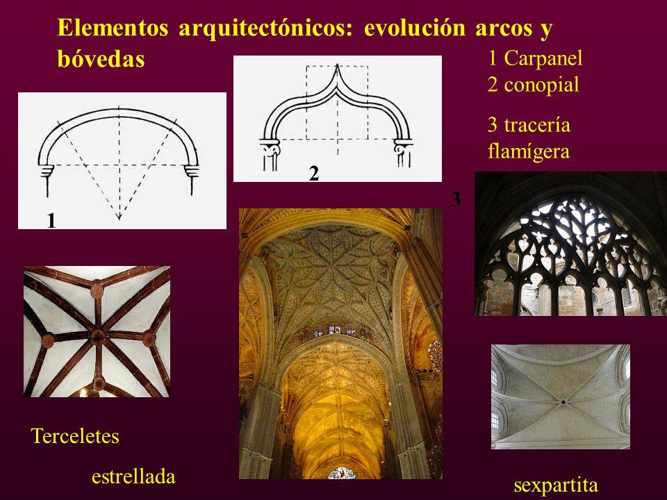 Elementos arquitectónicos: evolución arcos y bóvedas 1 Carpanel 2 conopial 3 tracería flamígera 1 2 3 sexpartita Terceletes estrellada