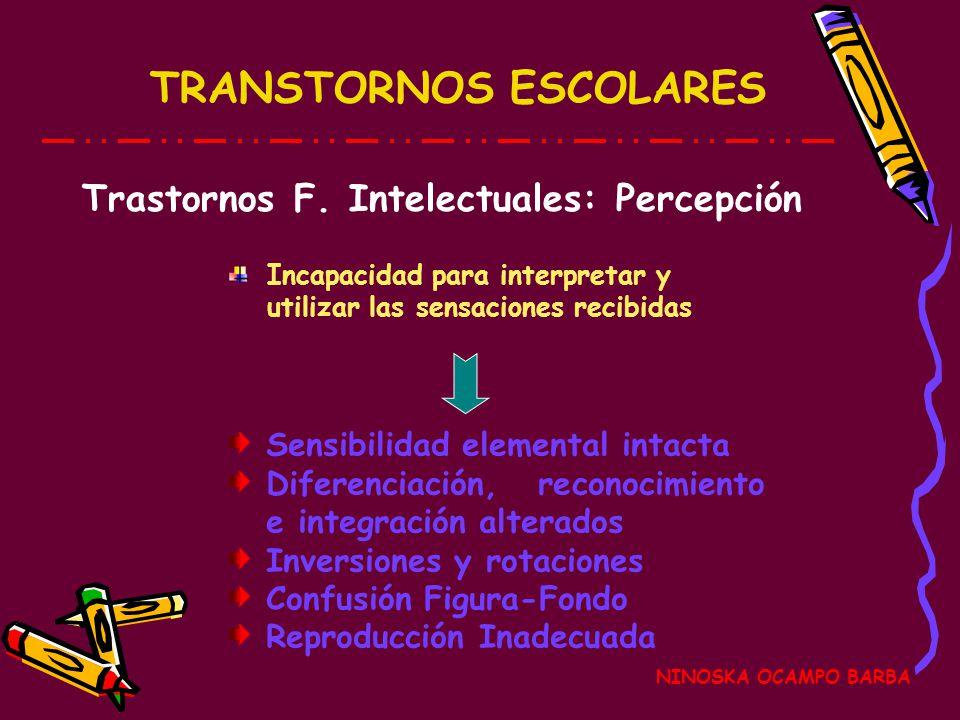 NINOSKA OCAMPO BARBA TRANSTORNOS ESCOLARES NINOSKA OCAMPO BARBA Funciones Intelectuales Percepción Atención Concentración Comprensión Razonamiento Mem