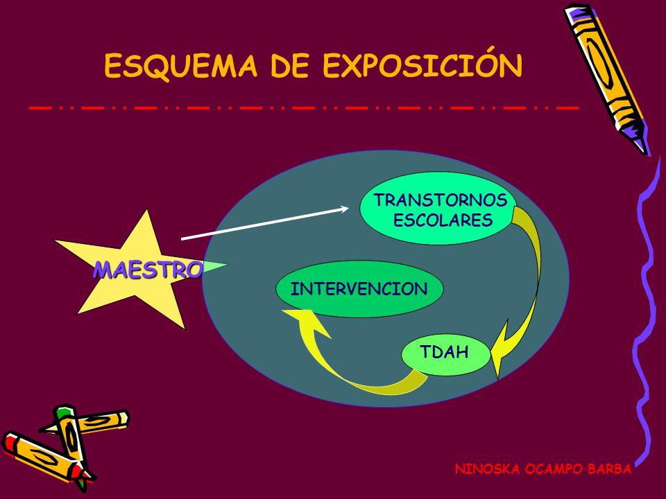 EL ROL DEL MAESTRO EN EL TDAH Ninoska Ocampo Barba Mayo de 2007