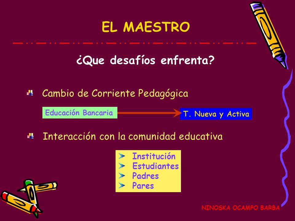 ¿Quién es el Maestro? NINOSKA OCAMPO BARBA EL MAESTRO 1.Profesional de la enseñanza 2.Persona que comparte casi el 100% 3.Hombres y mujeres que acompa