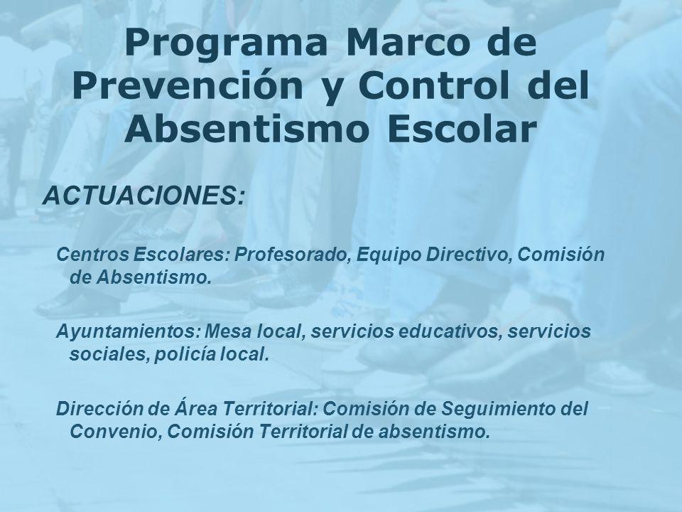 ACTUACIONES: Centros Escolares: Profesorado, Equipo Directivo, Comisión de Absentismo. Ayuntamientos: Mesa local, servicios educativos, servicios soci