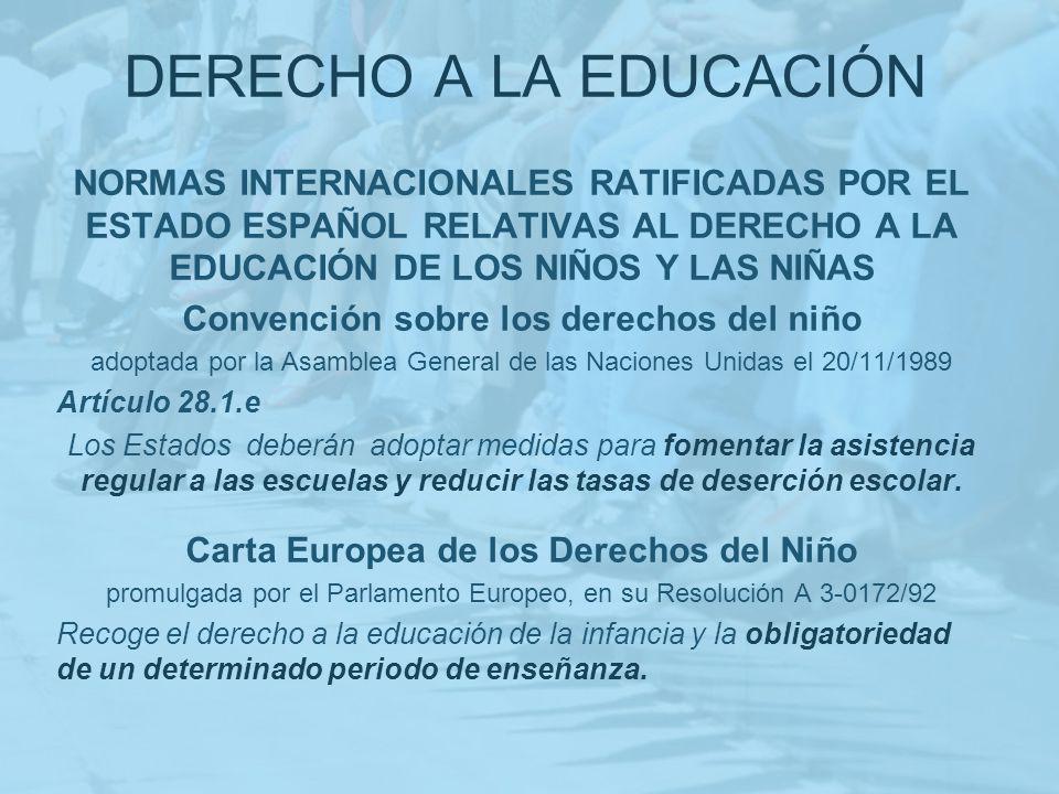DERECHO A LA EDUCACIÓN LEGISLACIÓN ESPAÑOLA Constitución Española Recoge el derecho de todos a la educación y establece el carácter obligatorio y gratuito de la enseñanza básica.