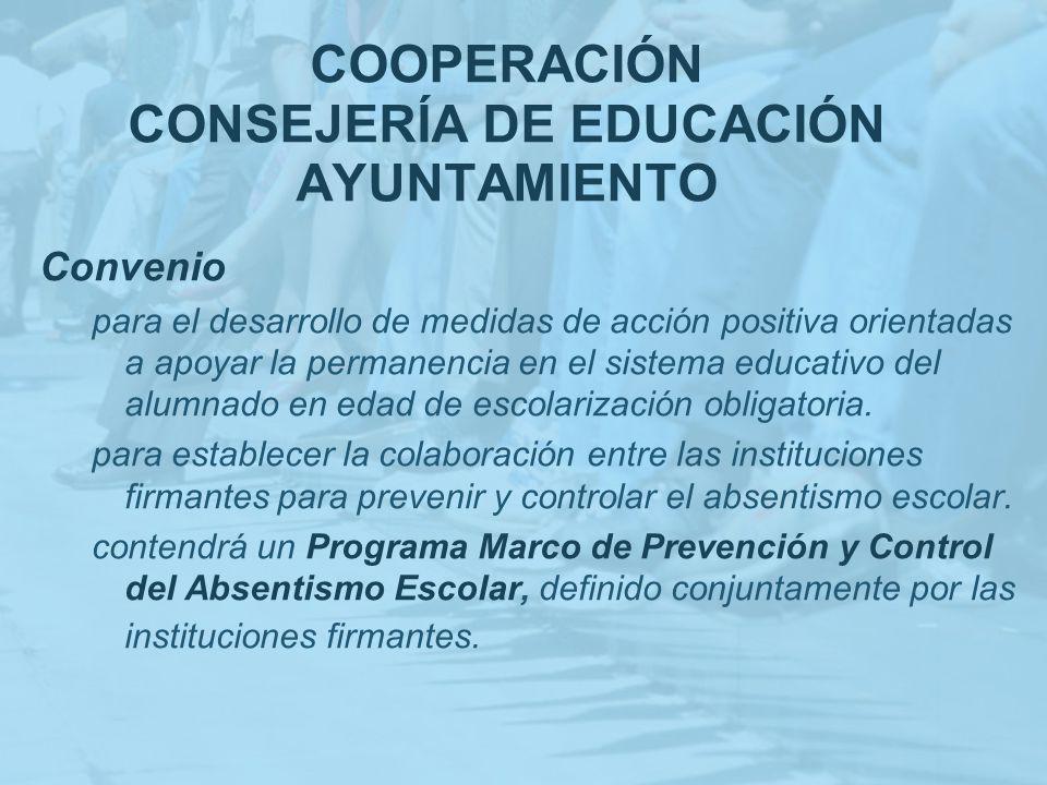 COOPERACIÓN CONSEJERÍA DE EDUCACIÓN AYUNTAMIENTO Convenio para el desarrollo de medidas de acción positiva orientadas a apoyar la permanencia en el si