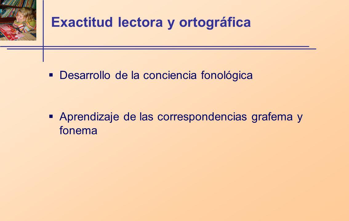 Exactitud lectora y ortográfica Desarrollo de la conciencia fonológica Aprendizaje de las correspondencias grafema y fonema