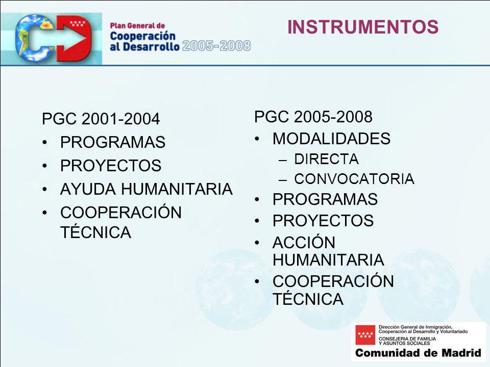 INSTRUMENTOS PGC 2001-2004 PROGRAMAS PROYECTOS AYUDA HUMANITARIA COOPERACIÓN TÉCNICA PGC 2005-2008 MODALIDADES –DIRECTA –CONVOCATORIA PROGRAMAS PROYECTOS ACCIÓN HUMANITARIA COOPERACIÓN TÉCNICA