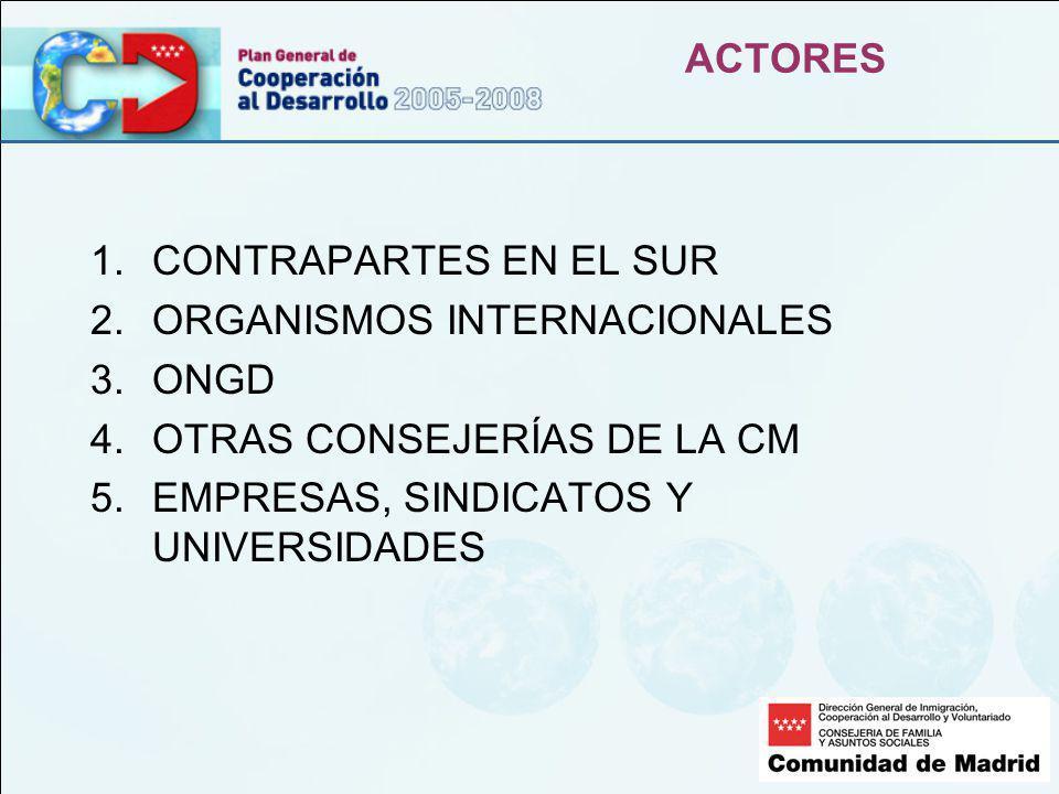 ACTORES 1.CONTRAPARTES EN EL SUR 2.ORGANISMOS INTERNACIONALES 3.ONGD 4.OTRAS CONSEJERÍAS DE LA CM 5.EMPRESAS, SINDICATOS Y UNIVERSIDADES
