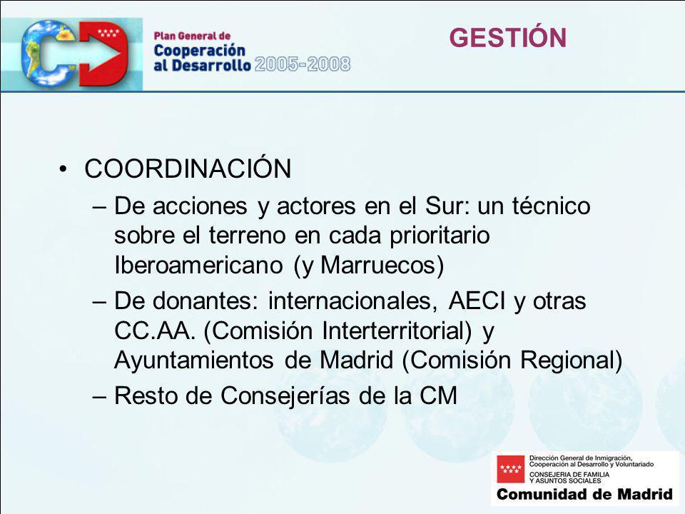 GESTIÓN COORDINACIÓN –De acciones y actores en el Sur: un técnico sobre el terreno en cada prioritario Iberoamericano (y Marruecos) –De donantes: internacionales, AECI y otras CC.AA.