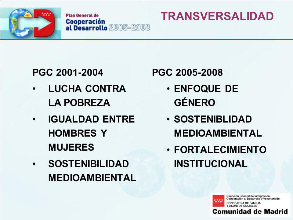 TRANSVERSALIDAD PGC 2001-2004 LUCHA CONTRA LA POBREZA IGUALDAD ENTRE HOMBRES Y MUJERES SOSTENIBILIDAD MEDIOAMBIENTAL PGC 2005-2008 ENFOQUE DE GÉNERO SOSTENIBLIDAD MEDIOAMBIENTAL FORTALECIMIENTO INSTITUCIONAL