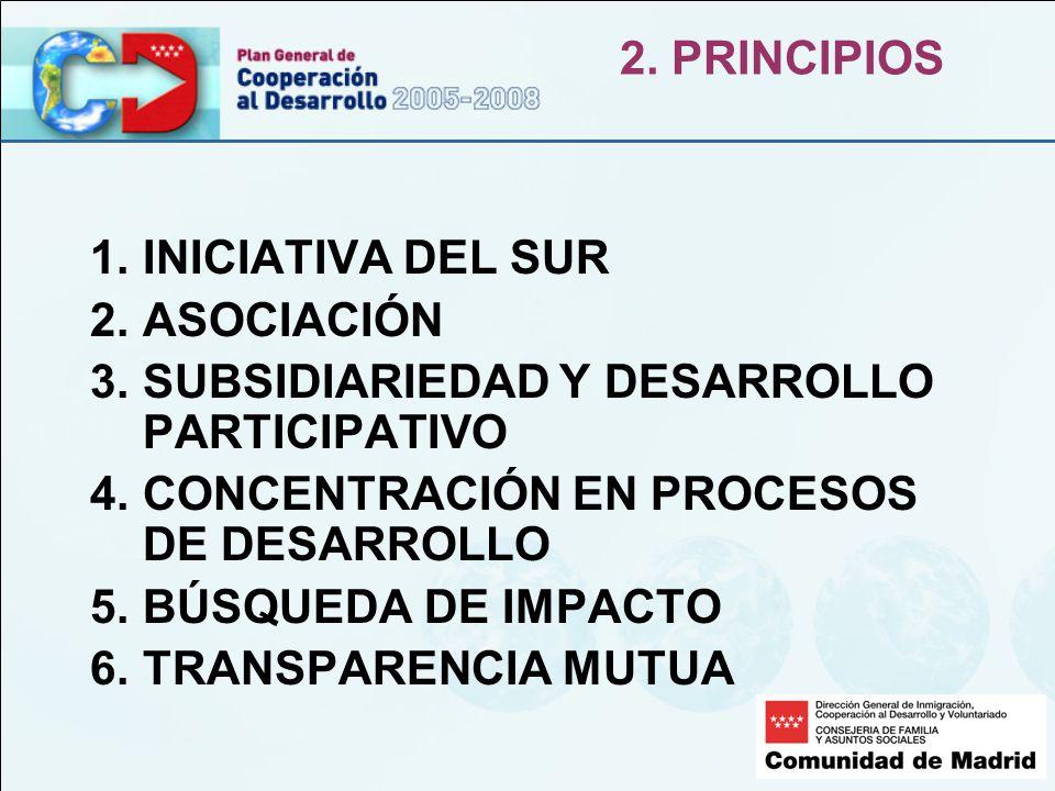 2. PRINCIPIOS 1.INICIATIVA DEL SUR 2.ASOCIACIÓN 3.SUBSIDIARIEDAD Y DESARROLLO PARTICIPATIVO 4.CONCENTRACIÓN EN PROCESOS DE DESARROLLO 5.BÚSQUEDA DE IM