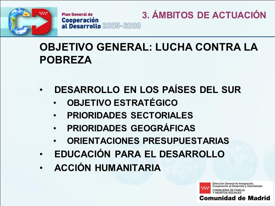 3. ÁMBITOS DE ACTUACIÓN DESARROLLO EN LOS PAÍSES DEL SUR OBJETIVO ESTRATÉGICO PRIORIDADES SECTORIALES PRIORIDADES GEOGRÁFICAS ORIENTACIONES PRESUPUEST