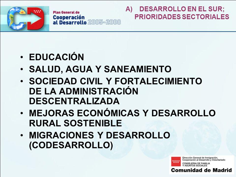 A)DESARROLLO EN EL SUR; PRIORIDADES SECTORIALES EDUCACIÓN SALUD, AGUA Y SANEAMIENTO SOCIEDAD CIVIL Y FORTALECIMIENTO DE LA ADMINISTRACIÓN DESCENTRALIZADA MEJORAS ECONÓMICAS Y DESARROLLO RURAL SOSTENIBLE MIGRACIONES Y DESARROLLO (CODESARROLLO)