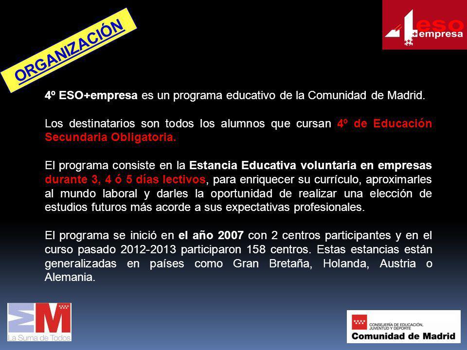 4º ESO+empresa es un programa educativo de la Comunidad de Madrid. Los destinatarios son todos los alumnos que cursan 4º de Educación Secundaria Oblig
