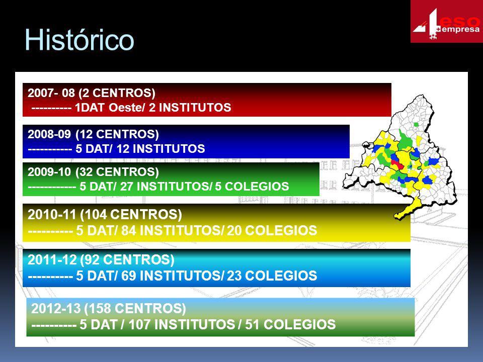 Histórico 2010-11 (104 CENTROS) ---------- 5 DAT/ 84 INSTITUTOS/ 20 COLEGIOS 2007- 08 (2 CENTROS) ---------- 1DAT Oeste/ 2 INSTITUTOS 2009-10 (32 CENT