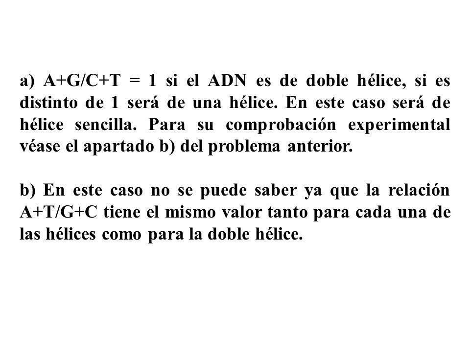 a) A+G/C+T = 1 si el ADN es de doble hélice, si es distinto de 1 será de una hélice. En este caso será de hélice sencilla. Para su comprobación experi