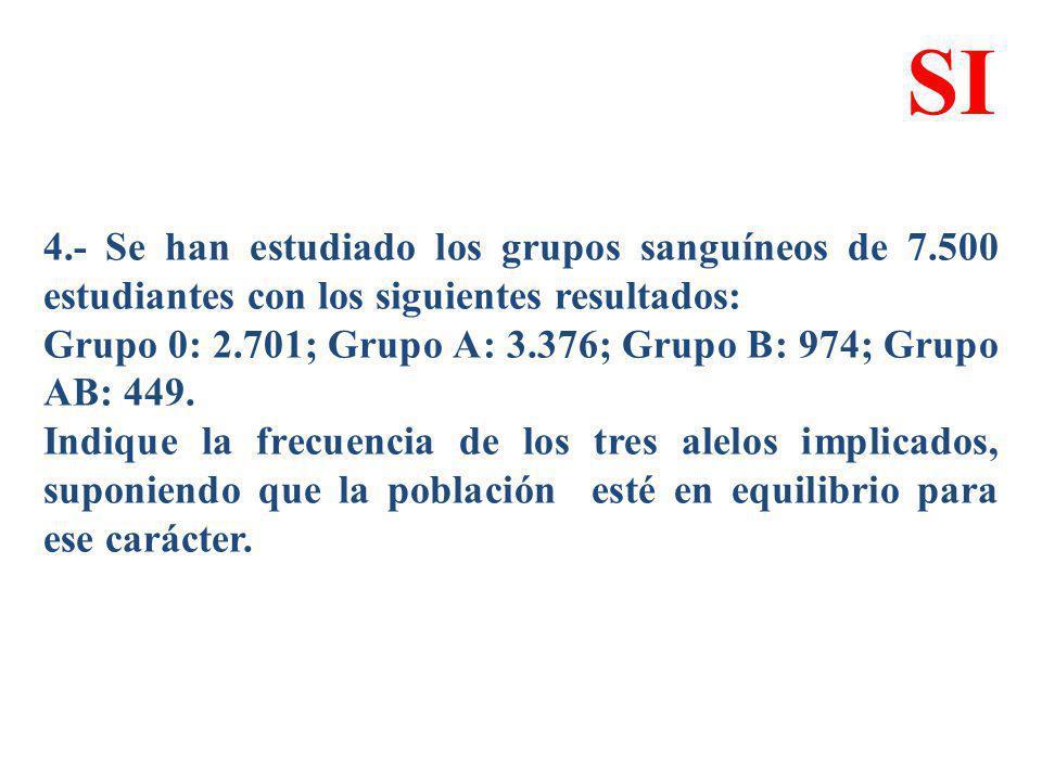 4.- Se han estudiado los grupos sanguíneos de 7.500 estudiantes con los siguientes resultados: Grupo 0: 2.701; Grupo A: 3.376; Grupo B: 974; Grupo AB:
