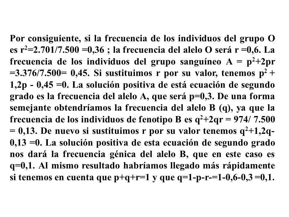 Por consiguiente, si la frecuencia de los individuos del grupo O es r 2 =2.701/7.500 =0,36 ; la frecuencia del alelo O será r =0,6. La frecuencia de l