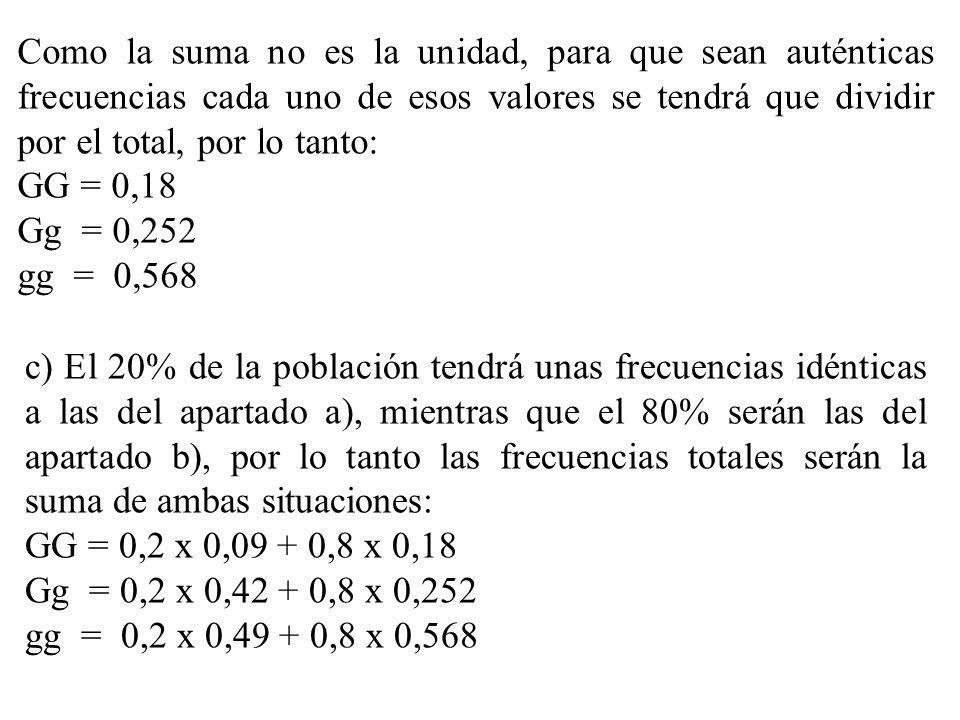 Como la suma no es la unidad, para que sean auténticas frecuencias cada uno de esos valores se tendrá que dividir por el total, por lo tanto: GG = 0,1