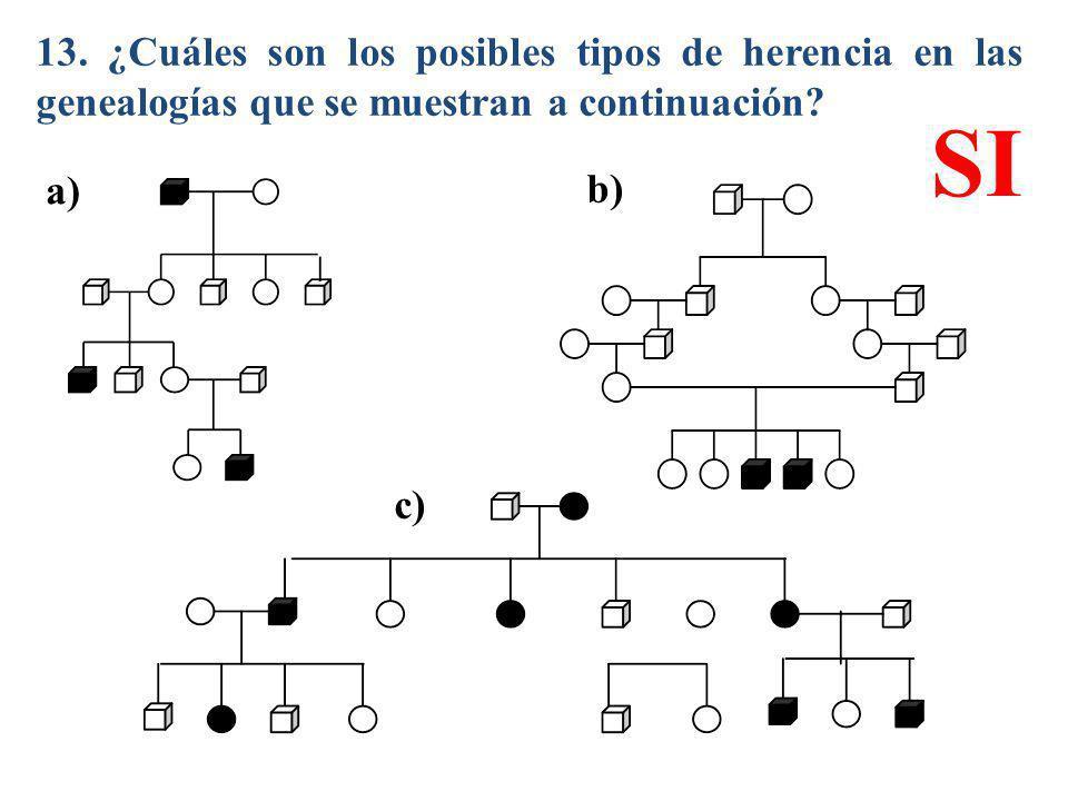 13. ¿Cuáles son los posibles tipos de herencia en las genealogías que se muestran a continuación? a) b) c) SI