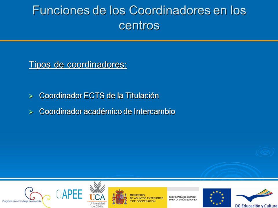 Funciones de los Coordinadores en los centros Coordinador ECTS de la Titulación: Profesor de la titulación nombrado por el Decano o Director del Centro.