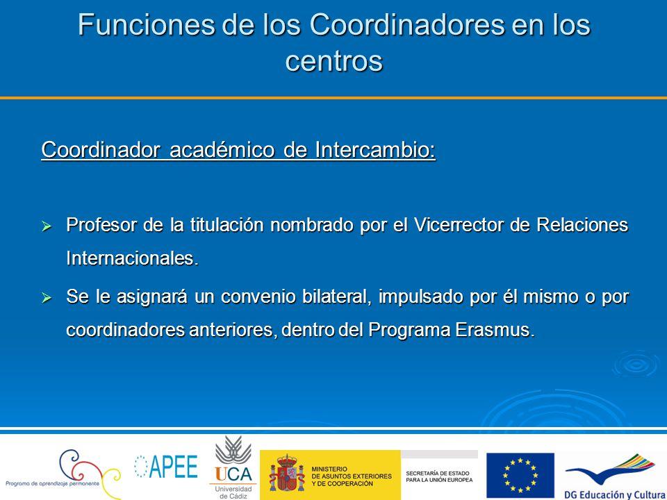 Funciones de los Coordinadores en los centros Coordinador académico de Intercambio: Profesor de la titulación nombrado por el Vicerrector de Relacione