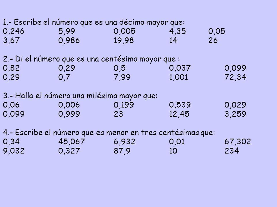 1.- Escribe el número que es una décima mayor que: 0,2465,990,0054,35 0,05 3,670,98619,9814 26 2.- Di el número que es una centésima mayor que : 0,820,290,50,0370,099 0,290,77,991,00172,34 3.- Halla el número una milésima mayor que: 0,060,0060,1990,5390,029 0,0990,9992312,453,259 4.- Escribe el número que es menor en tres centésimas que: 0,3445,0676,9320,0167,302 9,0320,32787,910234