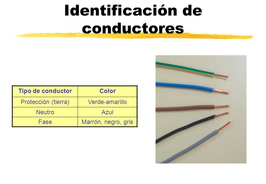 Identificación de conductores Tipo de conductorColor Protección (tierra)Verde-amarillo NeutroAzul FaseMarrón, negro, gris