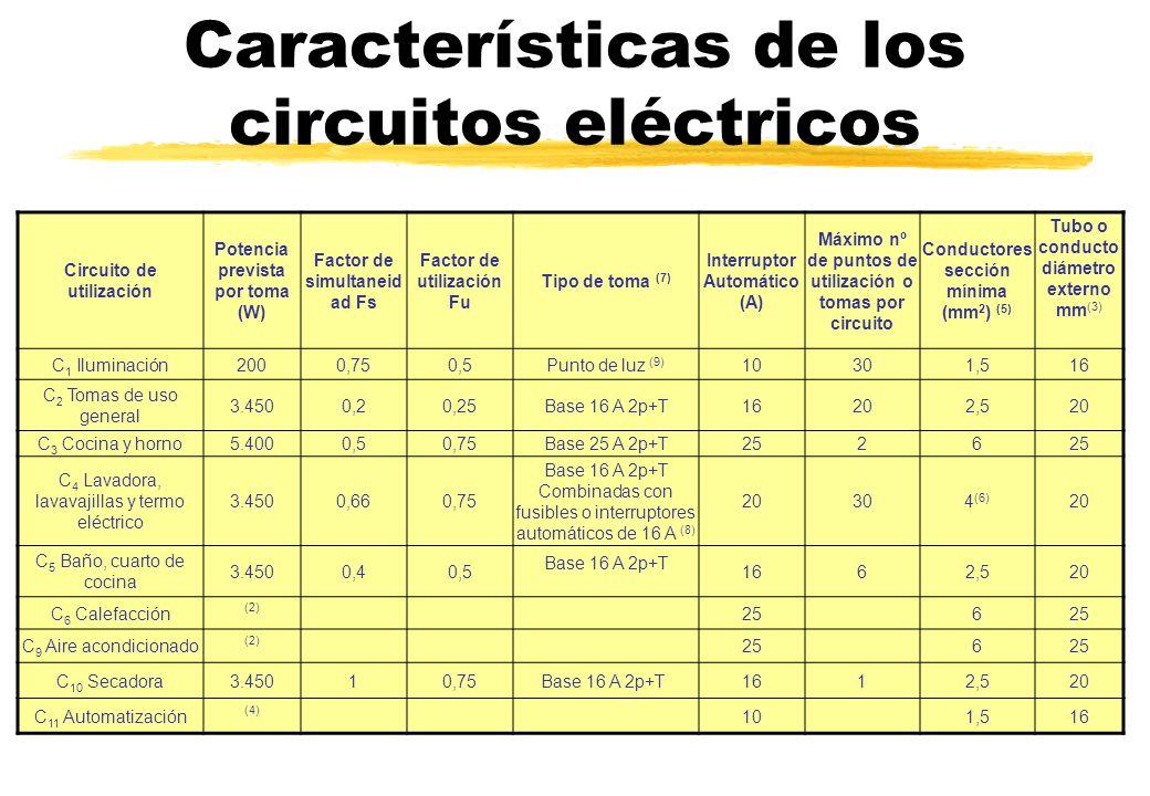 Características de los circuitos eléctricos Circuito de utilización Potencia prevista por toma (W) Factor de simultaneid ad Fs Factor de utilización Fu Tipo de toma (7) Interruptor Automático (A) Máximo nº de puntos de utilización o tomas por circuito Conductores sección mínima (mm 2 ) (5) Tubo o conducto diámetro externo mm (3) C 1 Iluminación2000,750,5Punto de luz (9) 10301,516 C 2 Tomas de uso general 3.4500,20,25Base 16 A 2p+T16202,520 C 3 Cocina y horno5.4000,50,75Base 25 A 2p+T2526 C 4 Lavadora, lavavajillas y termo eléctrico 3.4500,660,75 Base 16 A 2p+T Combinadas con fusibles o interruptores automáticos de 16 A (8) 20304 (6) 20 C 5 Baño, cuarto de cocina 3.4500,40,5 Base 16 A 2p+T 1662,520 C 6 Calefacción (2) 25 6 C 9 Aire acondicionado (2) 25 6 C 10 Secadora3.45010,75Base 16 A 2p+T 1612,520 C 11 Automatización (4) 10 1,516