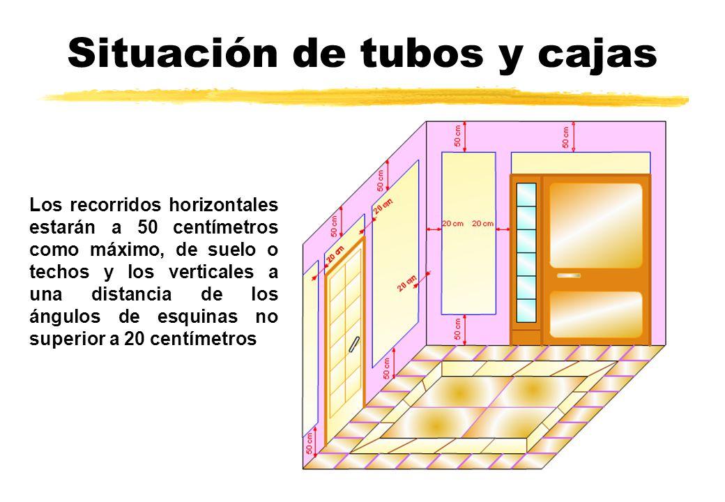 Situación de tubos y cajas Los recorridos horizontales estarán a 50 centímetros como máximo, de suelo o techos y los verticales a una distancia de los ángulos de esquinas no superior a 20 centímetros
