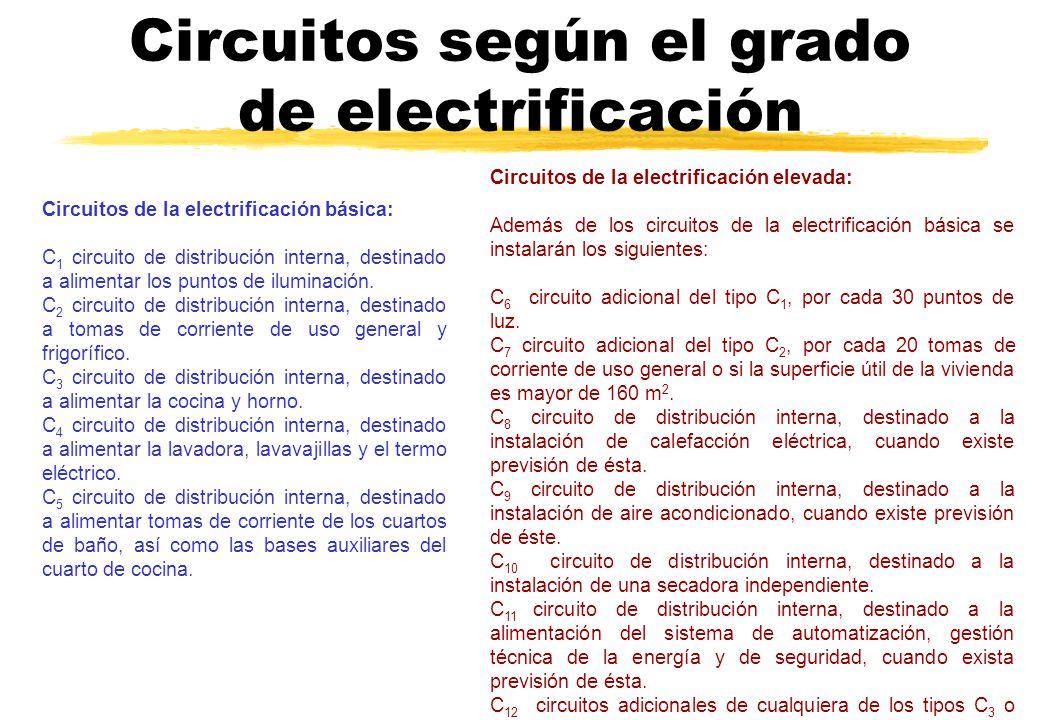 Circuitos según el grado de electrificación Circuitos de la electrificación básica: C 1 circuito de distribución interna, destinado a alimentar los puntos de iluminación.