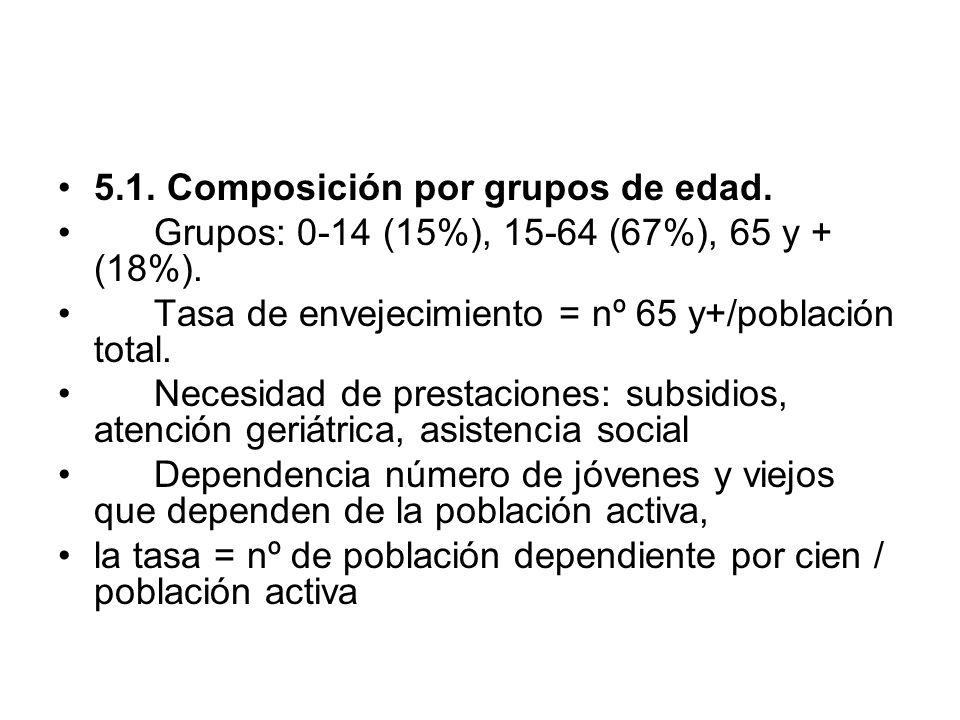 5.1. Composición por grupos de edad. Grupos: 0-14 (15%), 15-64 (67%), 65 y + (18%). Tasa de envejecimiento = nº 65 y+/población total. Necesidad de pr