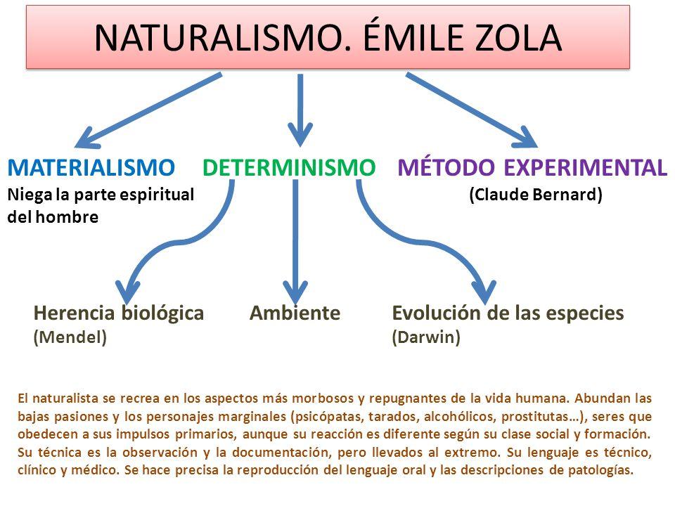 NATURALISMO. ÉMILE ZOLA MATERIALISMO Niega la parte espiritual del hombre DETERMINISMO Herencia biológica (Mendel) Evolución de las especies (Darwin)