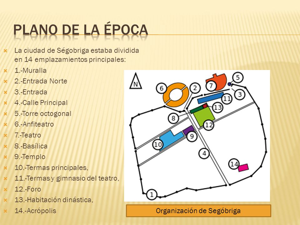 La ciudad de Ségobriga estaba dividida en 14 emplazamientos principales: 1.-Muralla 2.-Entrada Norte 3.-Entrada 4.-Calle Principal 5.-Torre octogonal