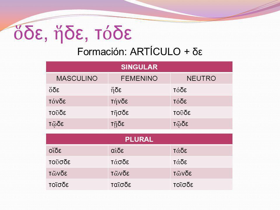δε, δε, τ δε Formación: ARTÍCULO + δε SINGULAR MASCULINOFEMENINONEUTRO δε τ δε τ νδε τ δε το δετ σδετο δε τ δε PLURAL ο δεα δετ δε το σδετ σδετ δε τ νδε το σδετα σδετο σδε