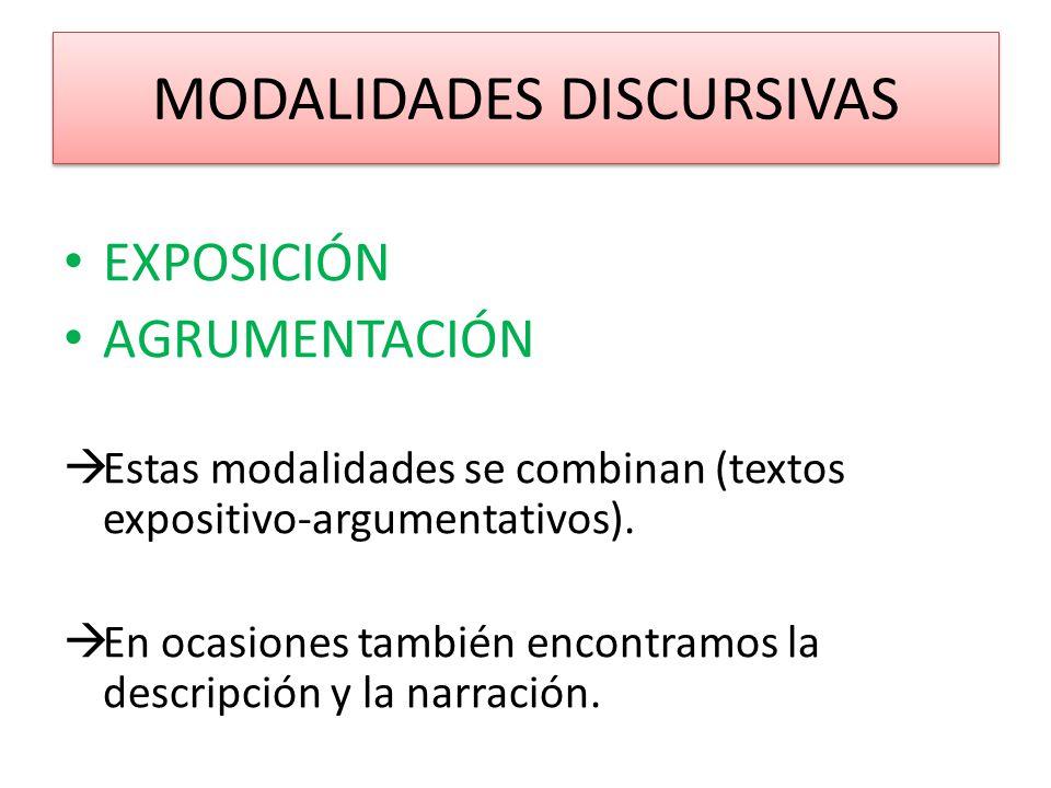 MODALIDADES DISCURSIVAS EXPOSICIÓN AGRUMENTACIÓN Estas modalidades se combinan (textos expositivo-argumentativos). En ocasiones también encontramos la